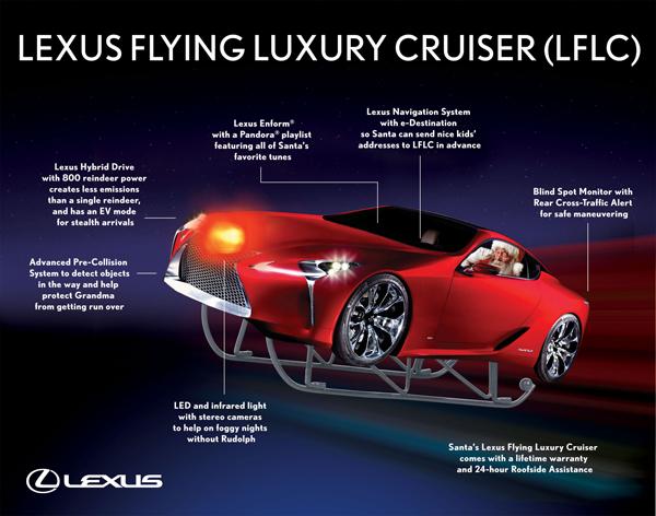 Lexus Santa LF-LC