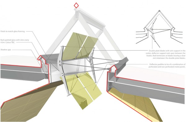 Diagram of proposed sun reflector mechanism for Pulkovo Airport's skylights. Image via Grimshaw Architects.