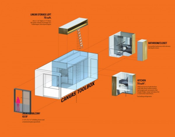 Schematic detailing the various sections of the micro-units. Image via nARCHITECTS.