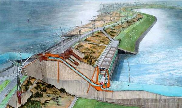 energy island belgium