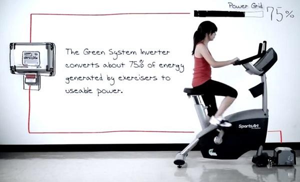 sportsart fitness green system