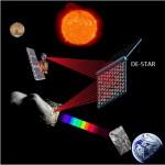 DE-STAR, meteor
