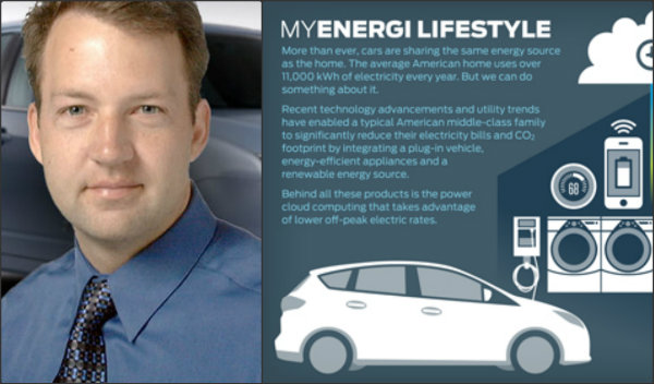 Ford, MyEnergi Lifestyle, Mike Tinskey