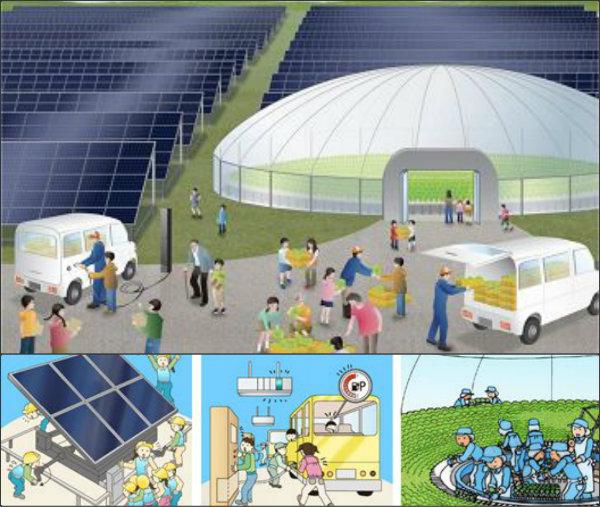 Fukushima, solar, agriculture
