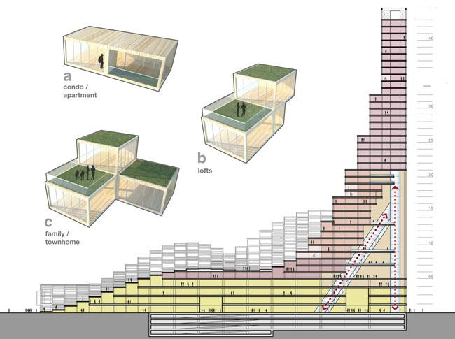 Big Wood Elevation Drawing