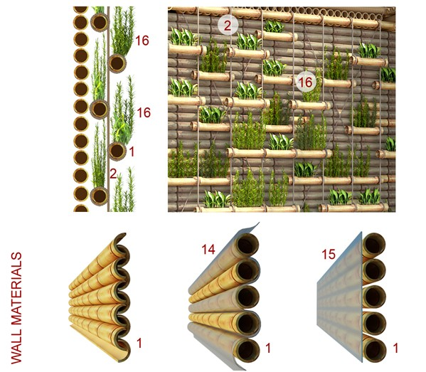 Bamboo details