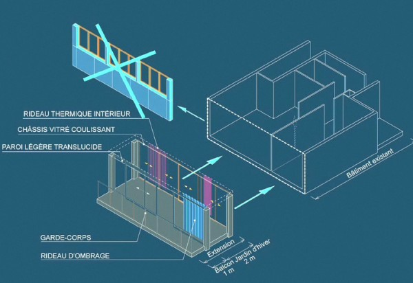 Diagram showing the removal of the original facade and addition of extended balcony. Image via Lacaton & Vassal.