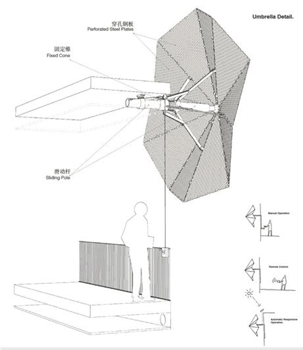 Drawing Of The Pulley System That Will Control Sun Shade Function Image Via 3gatti