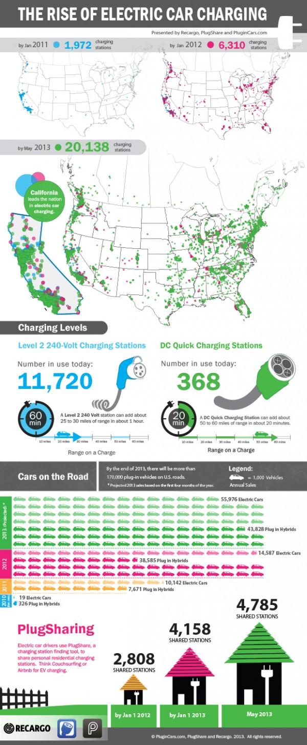 Recargo_Infographic