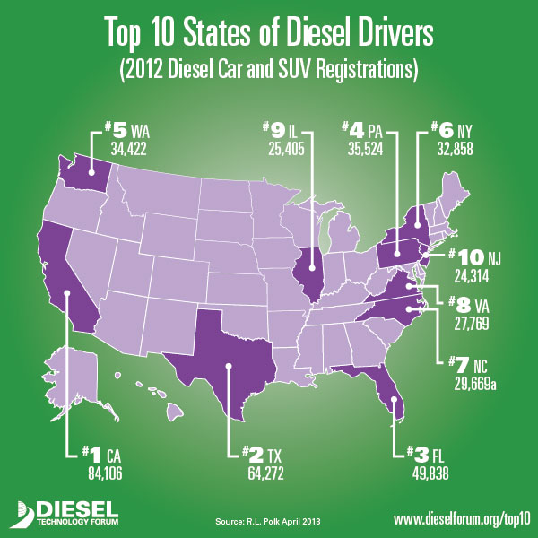Diesel Vehicle Registrations by State