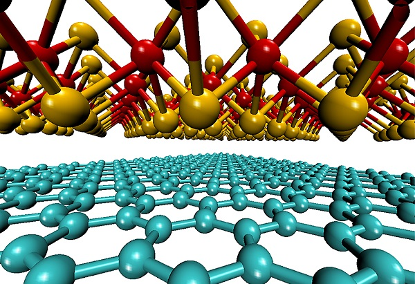 MIT researchers say an effective solar cell could be made from a stack of two one-molecule-thick materials: Graphene (a one-atom-thick sheet of carbon atoms, shown in blue) and molybdenum disulfide (molybdenum atoms shown in red and sulfur in yellow). (image via Jeffrey Grossman & Marco Bernardi/MIT)