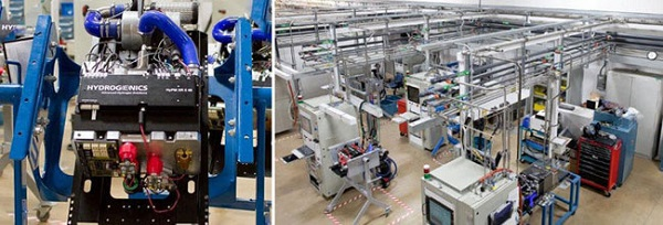Hydrogenics power module (left) and factory testing area (image via province of Ontario