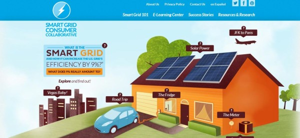SGCC What Is Smart Grid screenshot