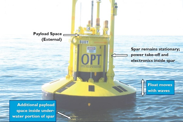 OPT autonomous powerbuoy