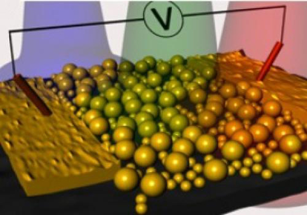 Researchers fabricated nanostructures with various photoconduction properties. (image via University of Pennsylvania)