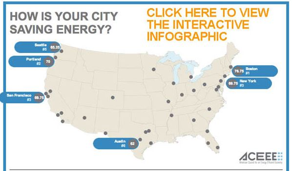 AEEE Energy-Efficiency Scorecard Map
