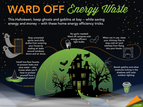 This Halloween, keep ghosts and goblins at bay -- while saving energy and money -- with these home energy efficiency tricks. (infographic by Sarah Gerrity, Energy Department)