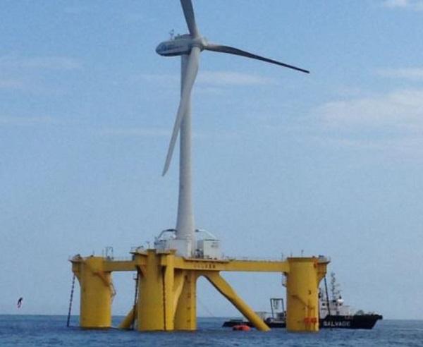 offshore wind power