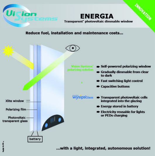 solar powered airplane window
