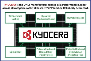 "KYOCERA Solar Modules Achieve ""Performance Leader"" Rating"