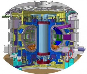 Figure 2. The ITER reactor compared to the size of an average man, circled in red.