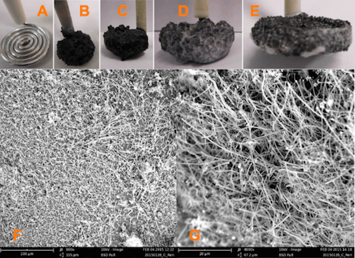 Carbon fibers from CO2 in air