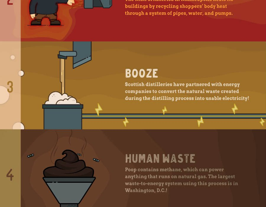 weirdest-renewables_Green-Futures_Infographic