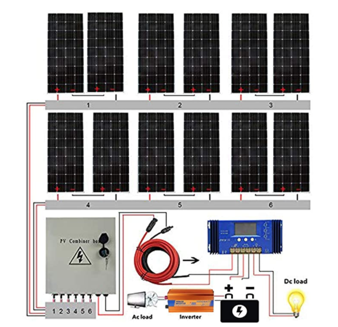 ECO LLC 2300W Solar Power Kit